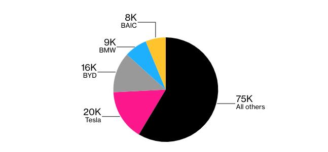 tesla-electroстоит ли купить электромобиль