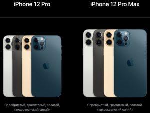 Сравнение всех моделей iPhone 12