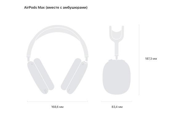 Обзор, характеристики AirPods Max